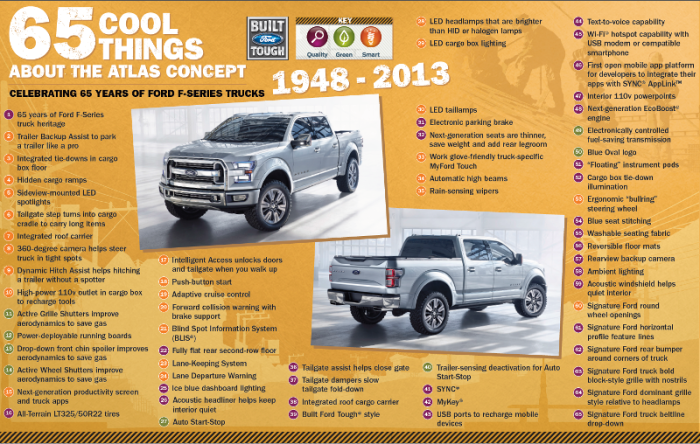 Ford Atlas 65 Cool Things_SX