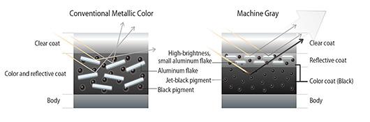 Mazda Machine Gray.jpg